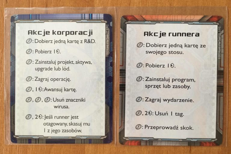 akcje Android Netrunner